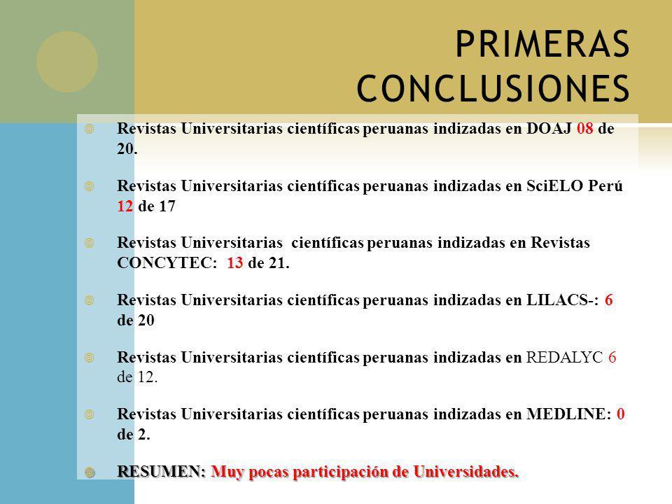 PRIMERAS CONCLUSIONES Revistas Universitarias científicas peruanas indizadas en DOAJ 08 de 20. Revistas Universitarias científicas peruanas indizadas