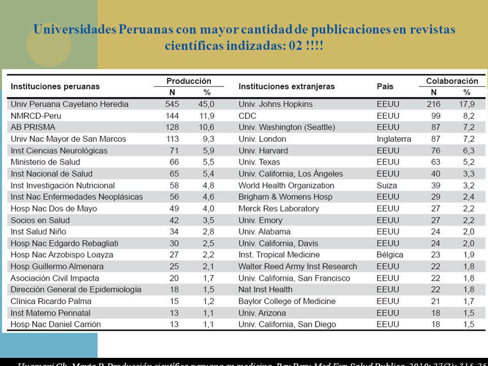 Universidades Peruanas con mayor cantidad de publicaciones en revistas científicas indizadas: 02 !!!! Huamani Ch, Mayta P. Producción científica perua