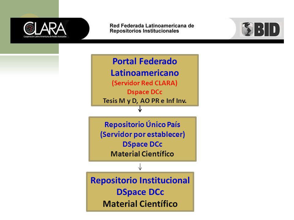 Portal Federado Latinoamericano (Servidor Red CLARA) Dspace DCc Tesis M y D, AO PR e Inf Inv. Repositorio Único País (Servidor por establecer) DSpace