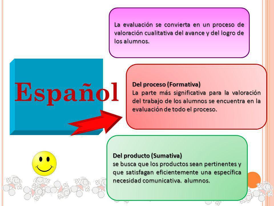 Español La evaluación se convierta en un proceso de valoración cualitativa del avance y del logro de los alumnos. Del proceso (Formativa) La parte más