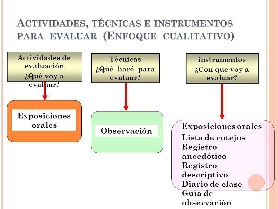 A CTIVIDADES, TÉCNICAS E INSTRUMENTOS PARA EVALUAR (E NFOQUE CUALITATIVO ) Exposiciones orales Observación Técnicas ¿Qué haré para evaluar? instrument