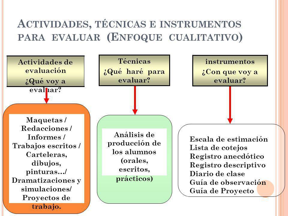 A CTIVIDADES, TÉCNICAS E INSTRUMENTOS PARA EVALUAR (E NFOQUE CUALITATIVO ) Maquetas / Redacciones / Informes / Trabajos escritos / Carteleras, dibujos