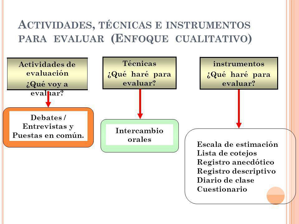 A CTIVIDADES, TÉCNICAS E INSTRUMENTOS PARA EVALUAR (E NFOQUE CUALITATIVO ) Debates / Entrevistas y Puestas en común. Intercambio orales Actividades de