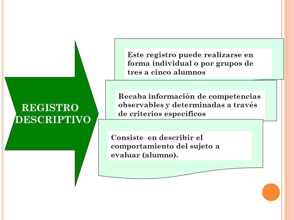 Este registro puede realizarse en forma individual o por grupos de tres a cinco alumnos Recaba información de competencias observables y determinadas