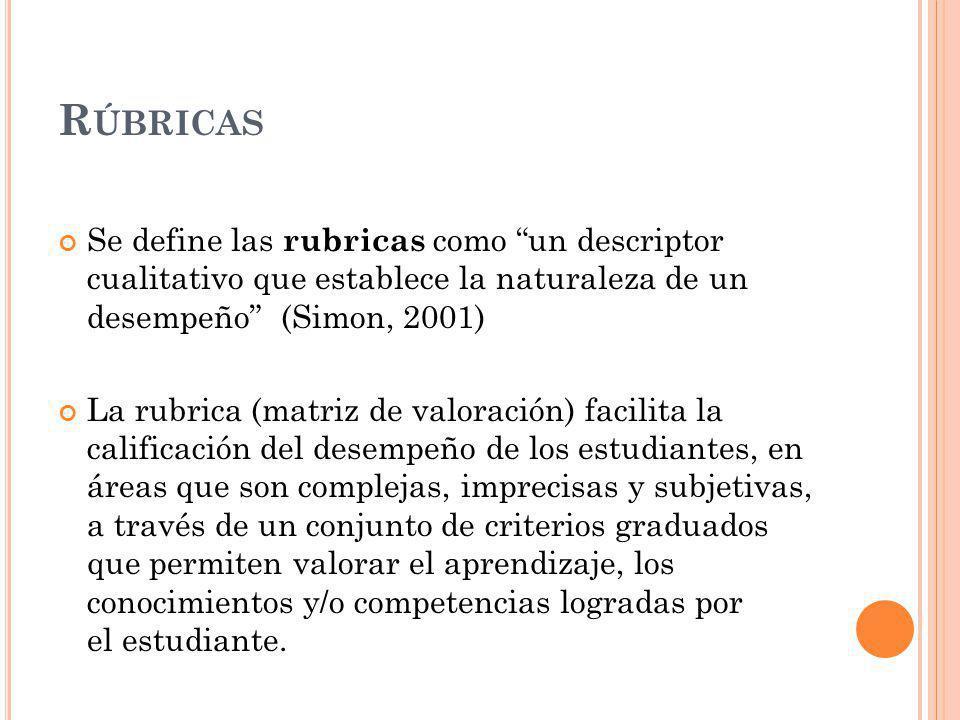 R ÚBRICAS Se define las rubricas como un descriptor cualitativo que establece la naturaleza de un desempeño (Simon, 2001) La rubrica (matriz de valora