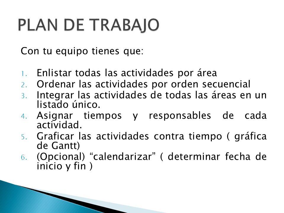 Con tu equipo tienes que: 1. Enlistar todas las actividades por área 2. Ordenar las actividades por orden secuencial 3. Integrar las actividades de to