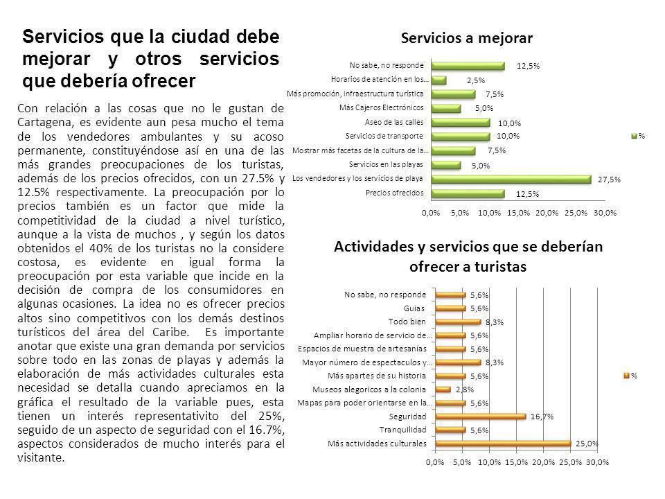 Servicios que la ciudad debe mejorar y otros servicios que debería ofrecer Con relación a las cosas que no le gustan de Cartagena, es evidente aun pes