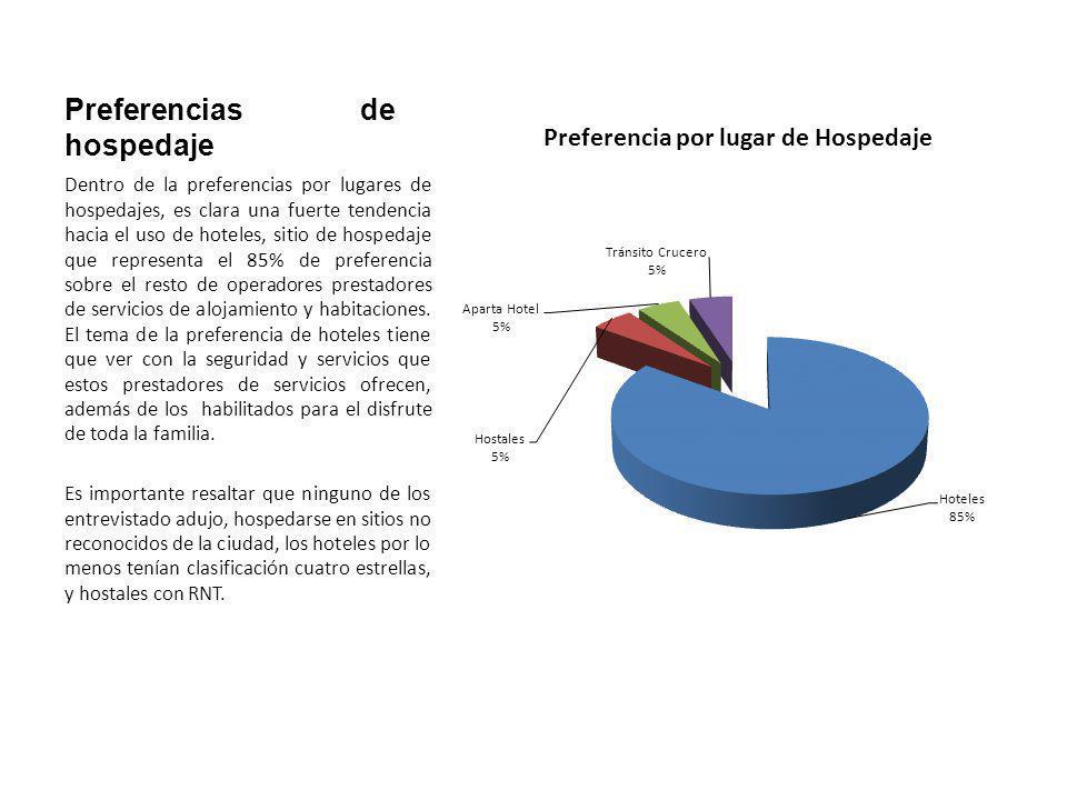 Preferencias de hospedaje Dentro de la preferencias por lugares de hospedajes, es clara una fuerte tendencia hacia el uso de hoteles, sitio de hospeda