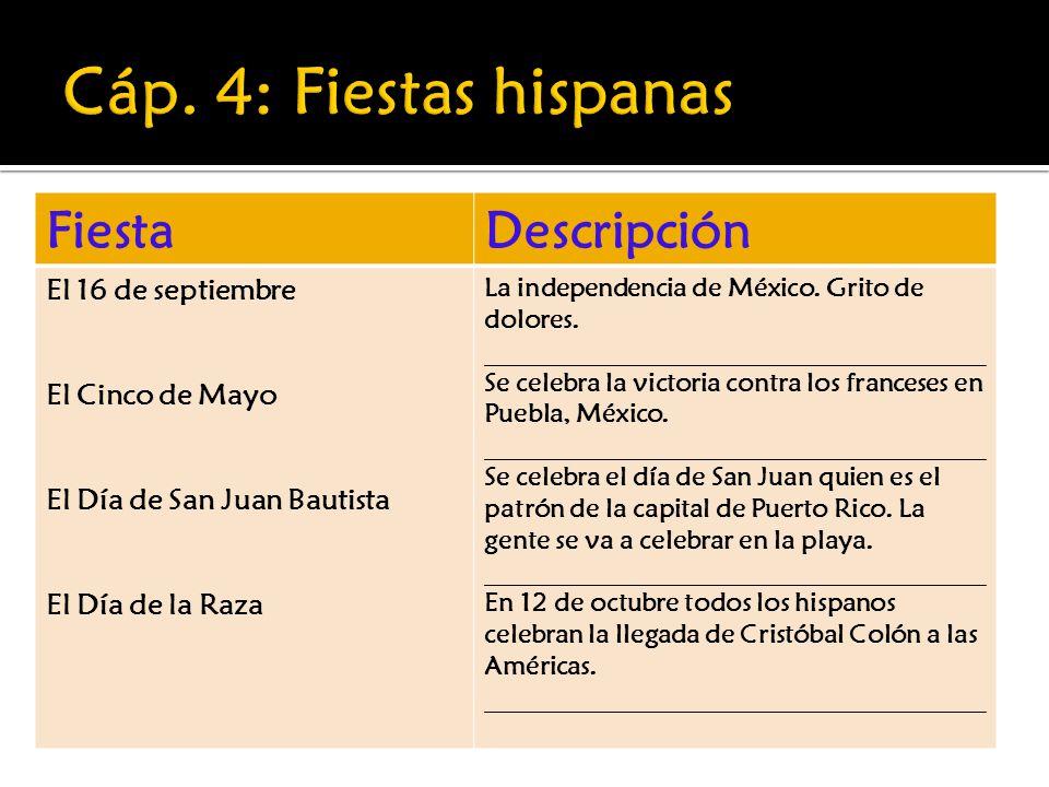 FiestaDescripción El 16 de septiembre El Cinco de Mayo El Día de San Juan Bautista El Día de la Raza La independencia de México.