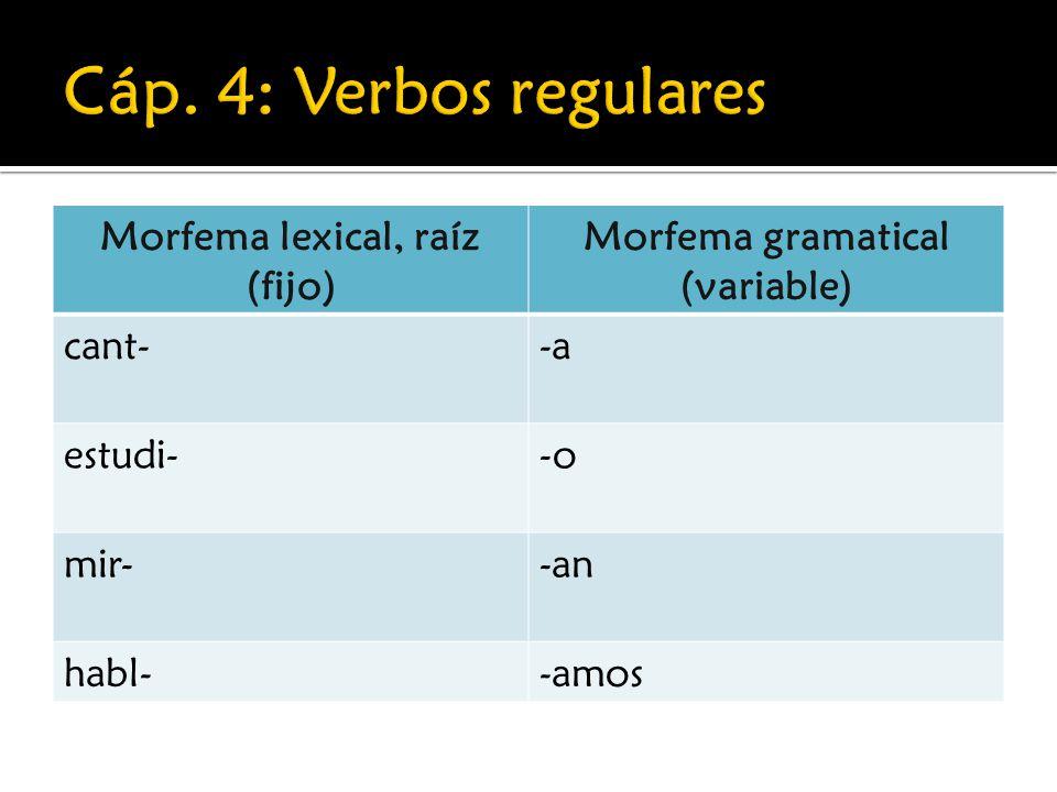 Morfema lexical, raíz (fijo) Morfema gramatical (variable) cant--a estudi--o mir--an habl--amos