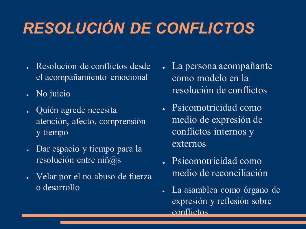 RESOLUCIÓN DE CONFLICTOS Resolución de conflictos desde el acompañamiento emocional No juicio Quién agrede necesita atención, afecto, comprensión y ti
