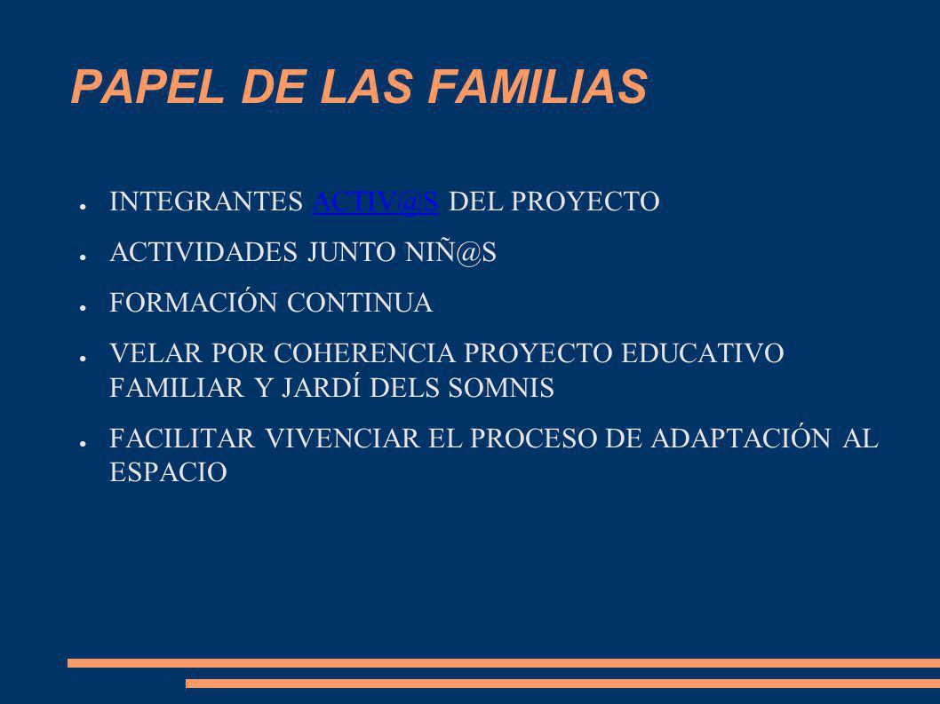 PAPEL DE LAS FAMILIAS INTEGRANTES ACTIV@S DEL PROYECTOACTIV@S ACTIVIDADES JUNTO NIÑ@S FORMACIÓN CONTINUA VELAR POR COHERENCIA PROYECTO EDUCATIVO FAMIL