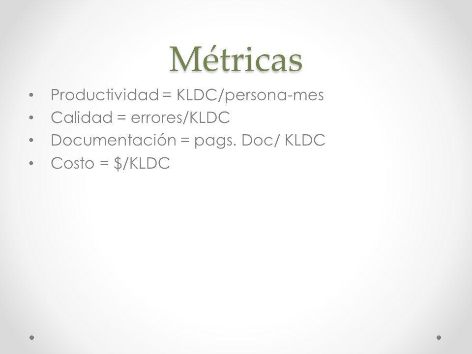 Métricas Productividad = KLDC/persona-mes Calidad = errores/KLDC Documentación = pags. Doc/ KLDC Costo = $/KLDC