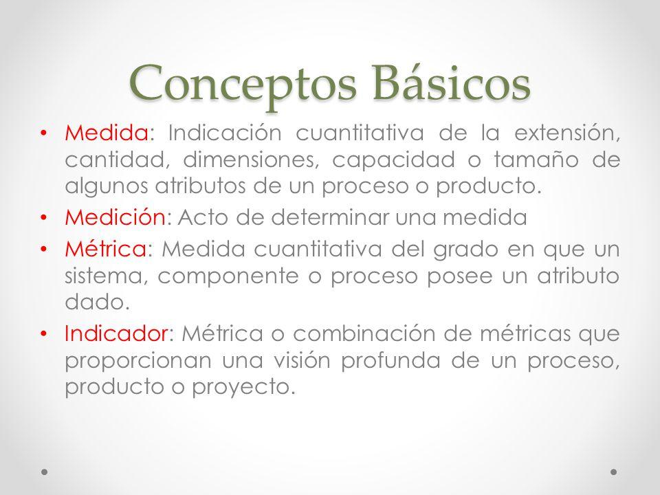 Conceptos Básicos Medida: Indicación cuantitativa de la extensión, cantidad, dimensiones, capacidad o tamaño de algunos atributos de un proceso o prod