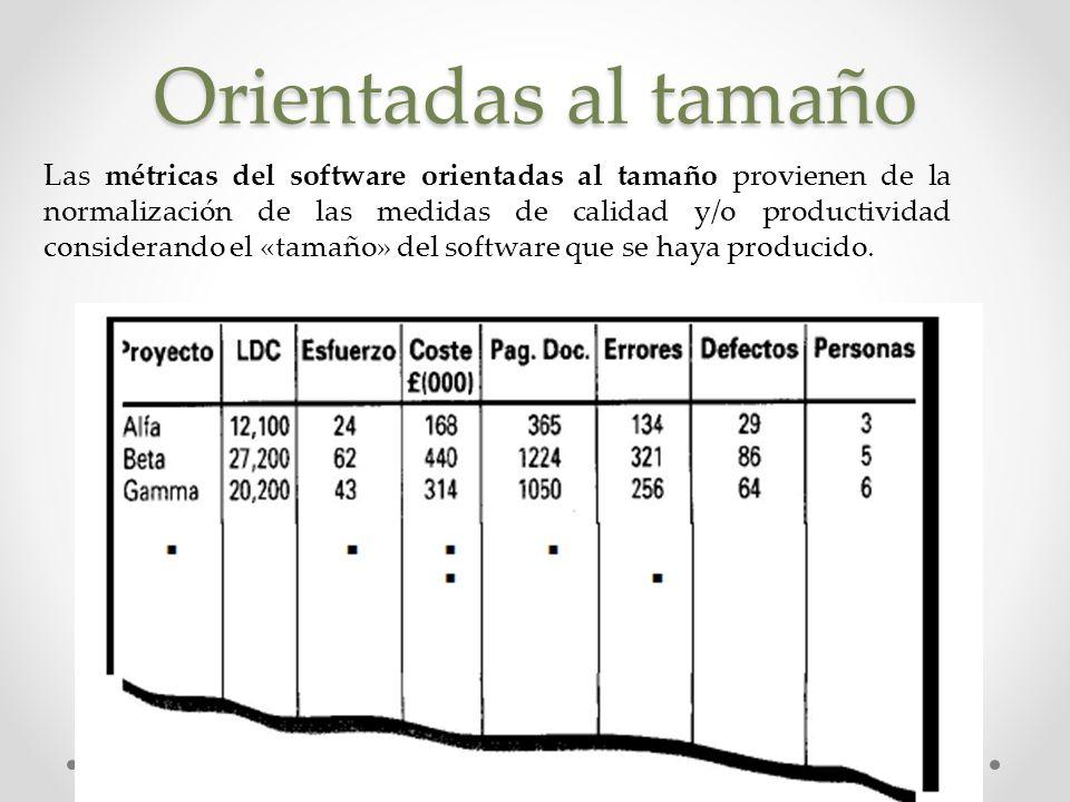 Las métricas del software orientadas al tamaño provienen de la normalización de las medidas de calidad y/o productividad considerando el «tamaño» del