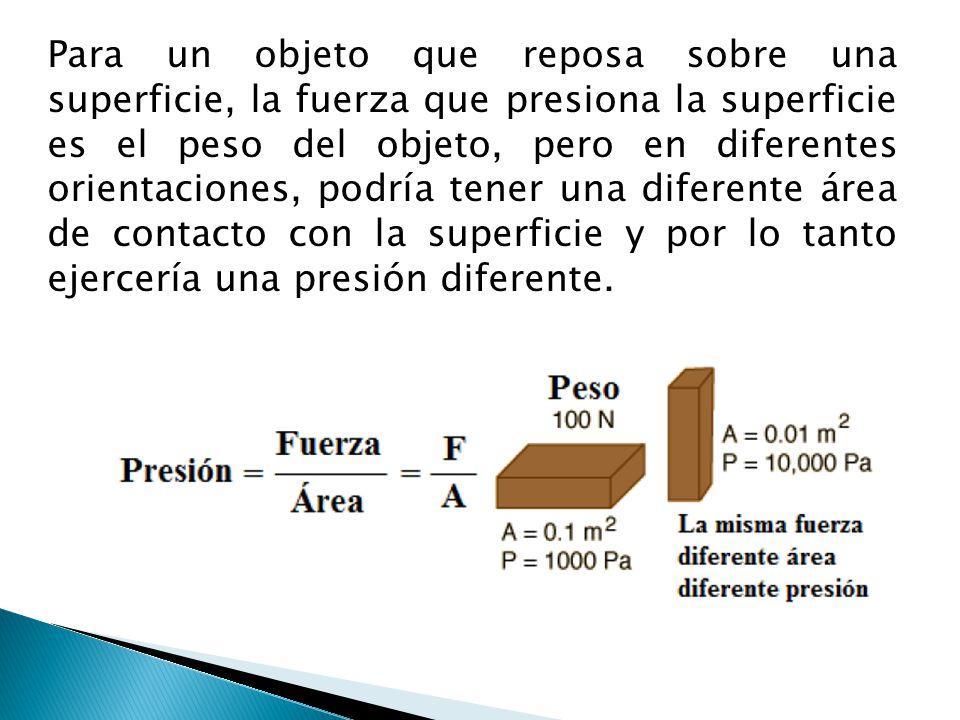 Para un objeto que reposa sobre una superficie, la fuerza que presiona la superficie es el peso del objeto, pero en diferentes orientaciones, podría t