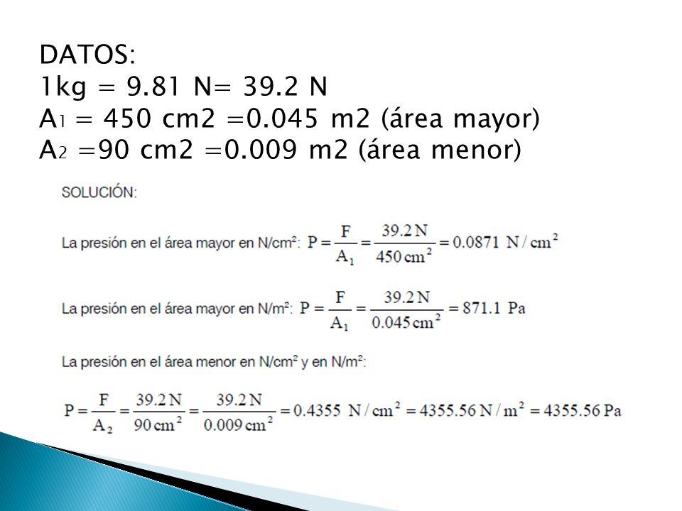 DATOS: 1kg = 9.81 N= 39.2 N A 1 = 450 cm2 =0.045 m2 (área mayor) A 2 =90 cm2 =0.009 m2 (área menor)