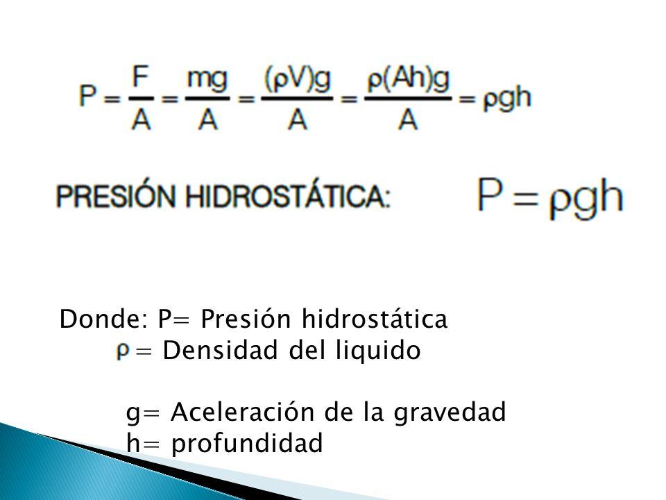 Donde: P= Presión hidrostática = Densidad del liquido g= Aceleración de la gravedad h= profundidad