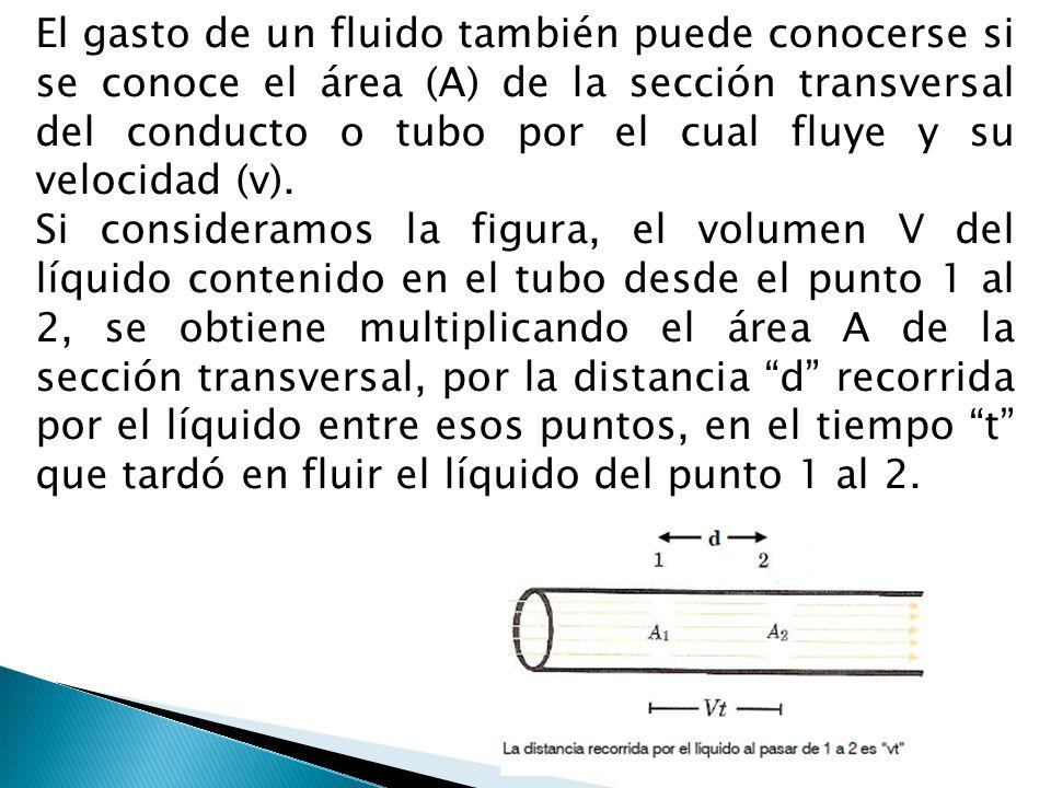 El gasto de un fluido también puede conocerse si se conoce el área (A) de la sección transversal del conducto o tubo por el cual fluye y su velocidad
