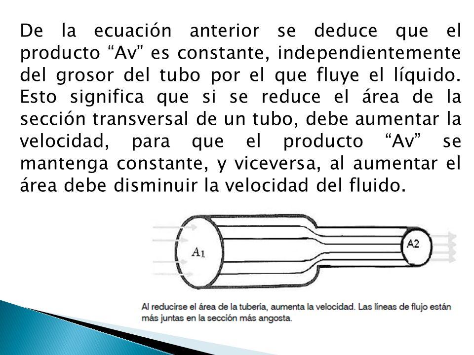 De la ecuación anterior se deduce que el producto Av es constante, independientemente del grosor del tubo por el que fluye el líquido. Esto significa