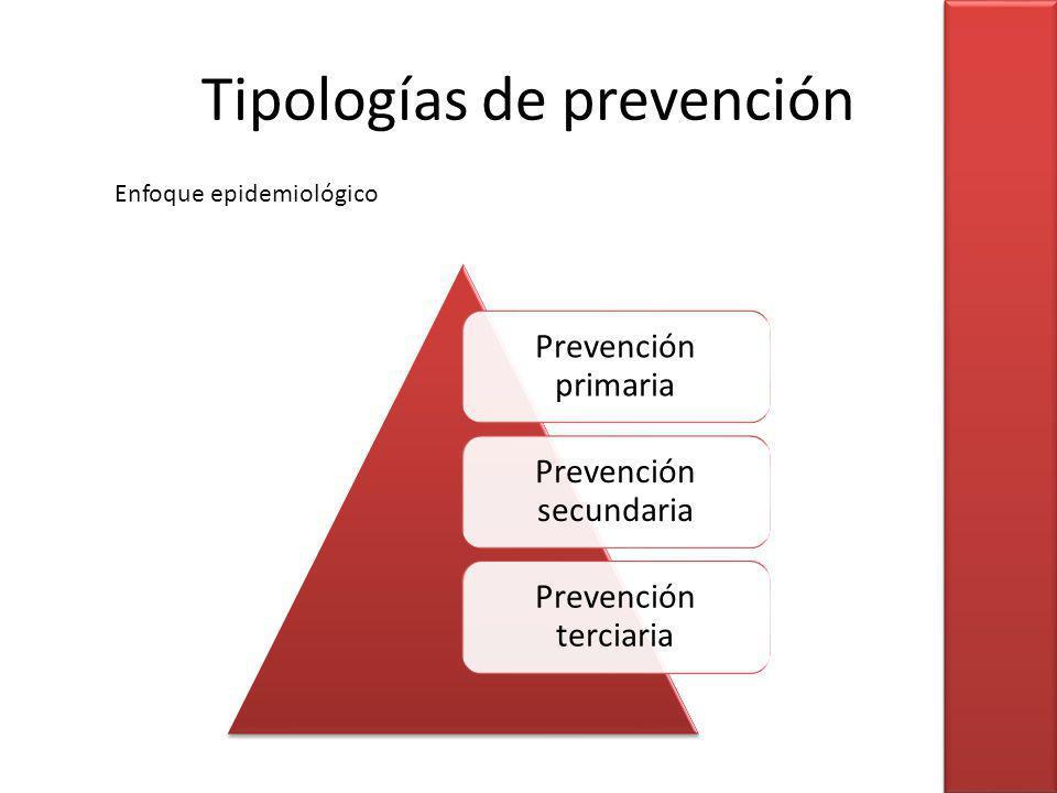 Tipologías de prevención Prevención primaria Prevención secundaria Prevención terciaria Enfoque epidemiológico