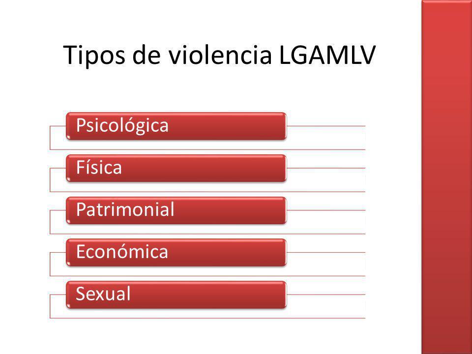 Tipos de violencia LGAMLV PsicológicaFísicaPatrimonialEconómicaSexual