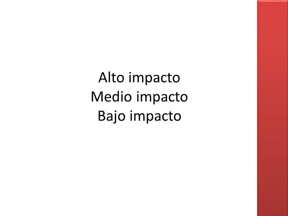 Alto impacto Medio impacto Bajo impacto