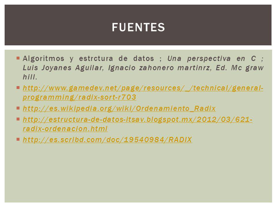 Algoritmos y estrctura de datos ; Una perspectiva en C ; Luis Joyanes Aguilar, Ignacio zahonero martinrz, Ed. Mc graw hill. http://www.gamedev.net/pag