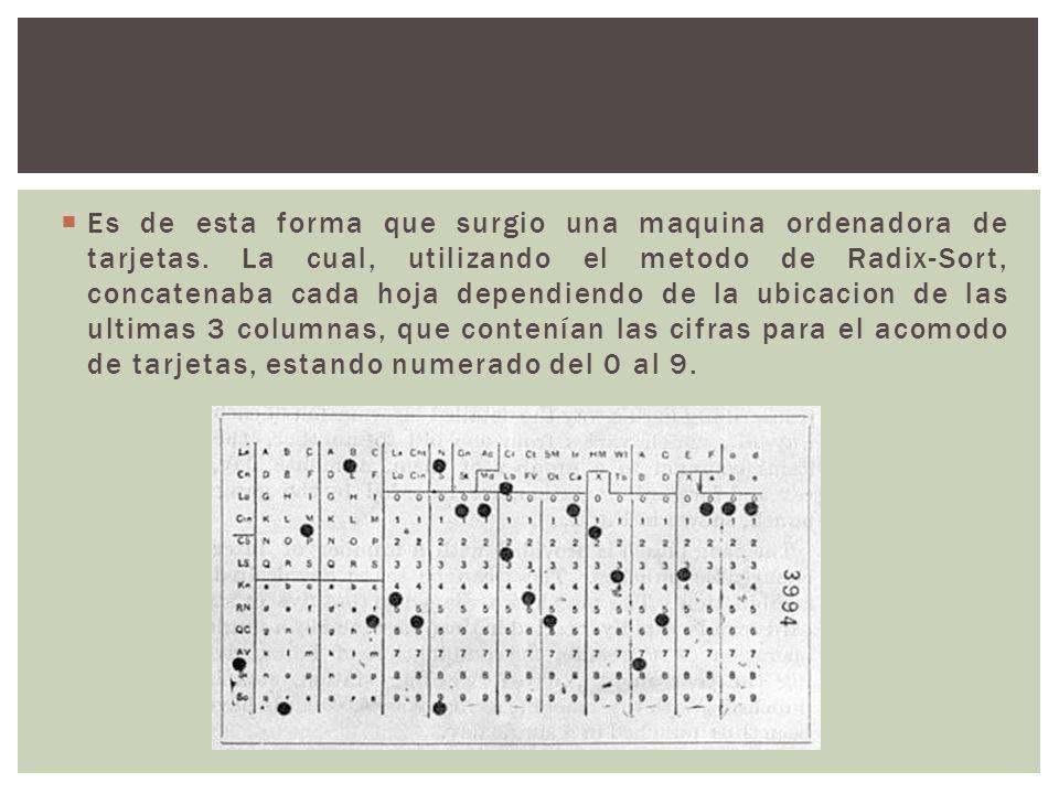 A este método también se le llama ordenamiento de raíz.