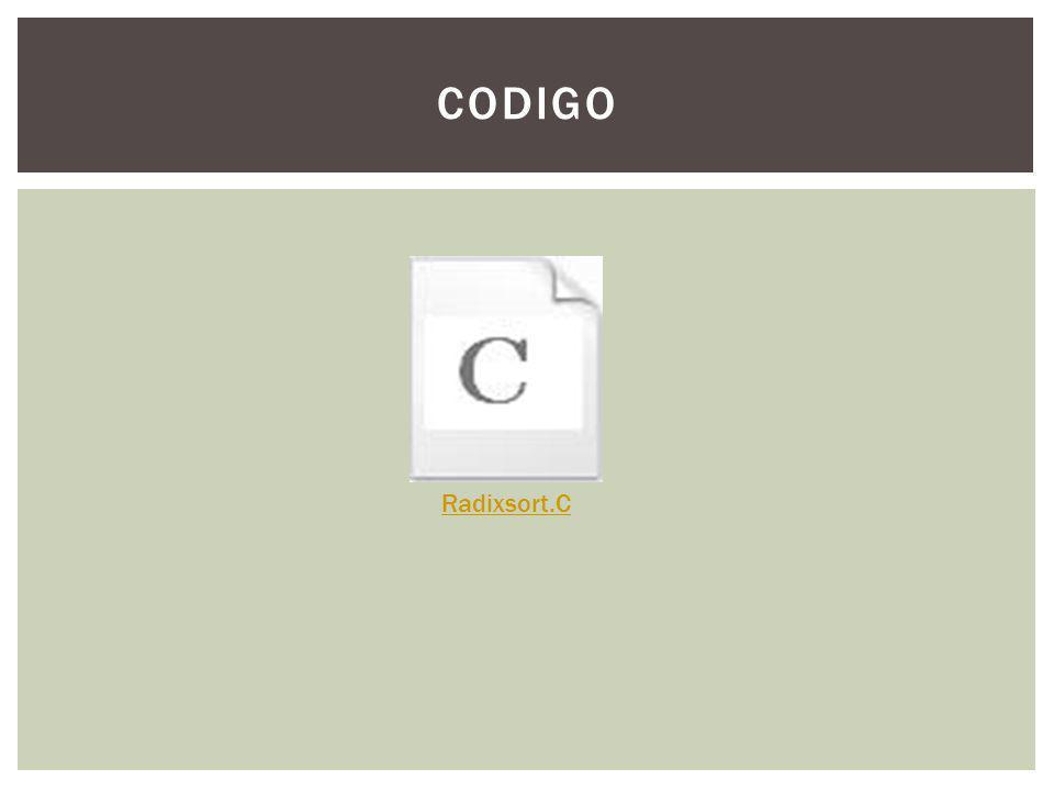 CARACTERÍSTICAS Mejor CasoPeor Caso Caso Promedio Estabilidad Memoria Adicional Comparación Radix Sort O(n) EstableSiNo compara