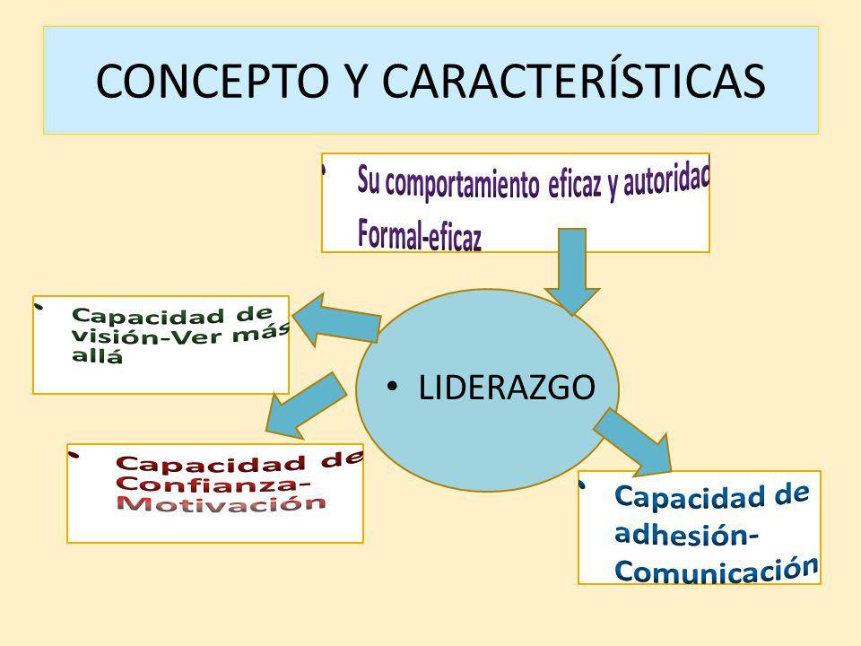 CONCEPTO Y CARACTERÍSTICAS LIDERAZGO