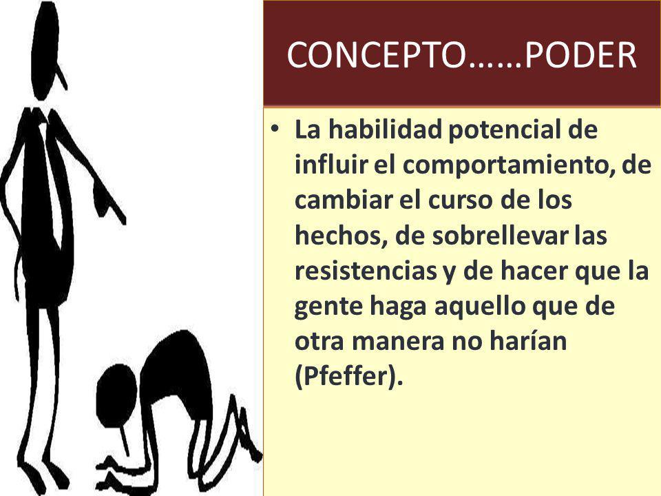 CONCEPTO……PODER La habilidad potencial de influir el comportamiento, de cambiar el curso de los hechos, de sobrellevar las resistencias y de hacer que la gente haga aquello que de otra manera no harían (Pfeffer).