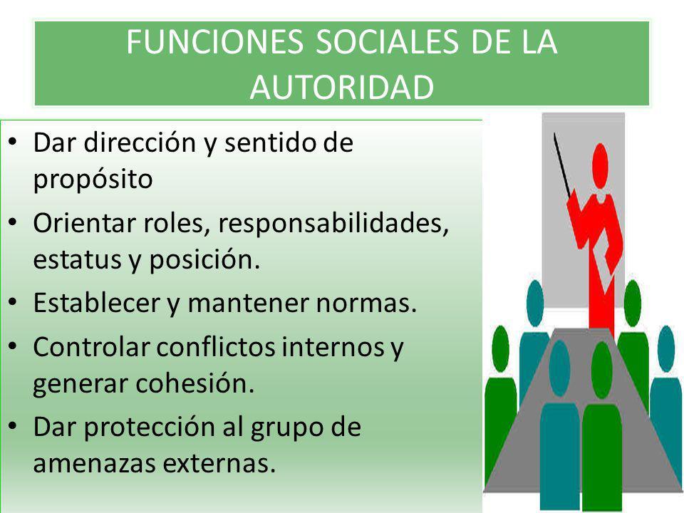 FUNCIONES SOCIALES DE LA AUTORIDAD Dar dirección y sentido de propósito Orientar roles, responsabilidades, estatus y posición. Establecer y mantener n