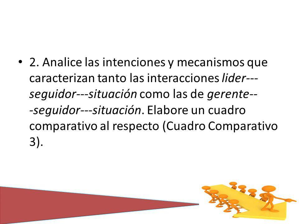 2. Analice las intenciones y mecanismos que caracterizan tanto las interacciones lider-- seguidor--situación como las de gerente-- seguidor--situación
