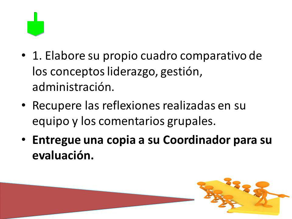 1. Elabore su propio cuadro comparativo de los conceptos liderazgo, gestión, administración. Recupere las reflexiones realizadas en su equipo y los co