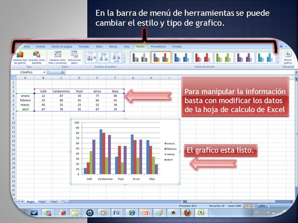 Para manipular la información basta con modificar los datos de la hoja de calculo de Excel El grafico esta listo.