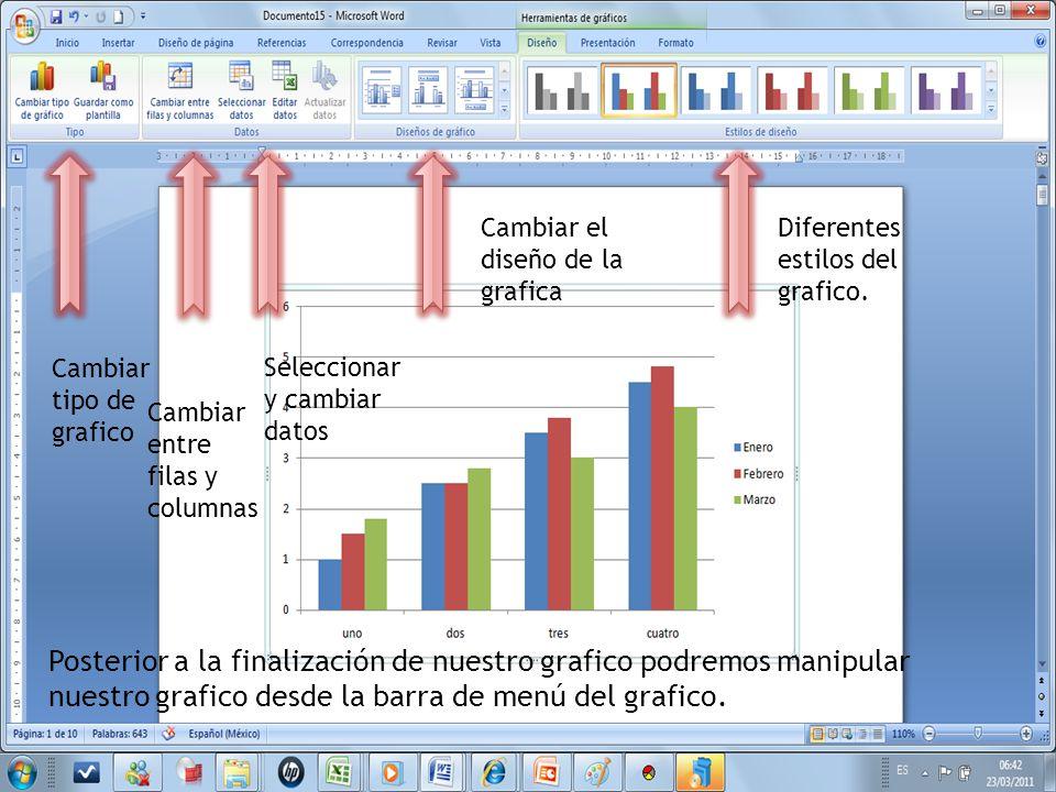 Posterior a la finalización de nuestro grafico podremos manipular nuestro grafico desde la barra de menú del grafico.