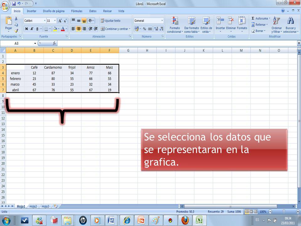 Se selecciona los datos que se representaran en la grafica.