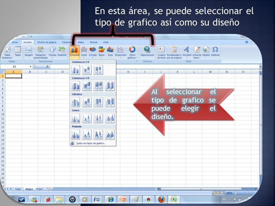 En esta área, se puede seleccionar el tipo de grafico así como su diseño