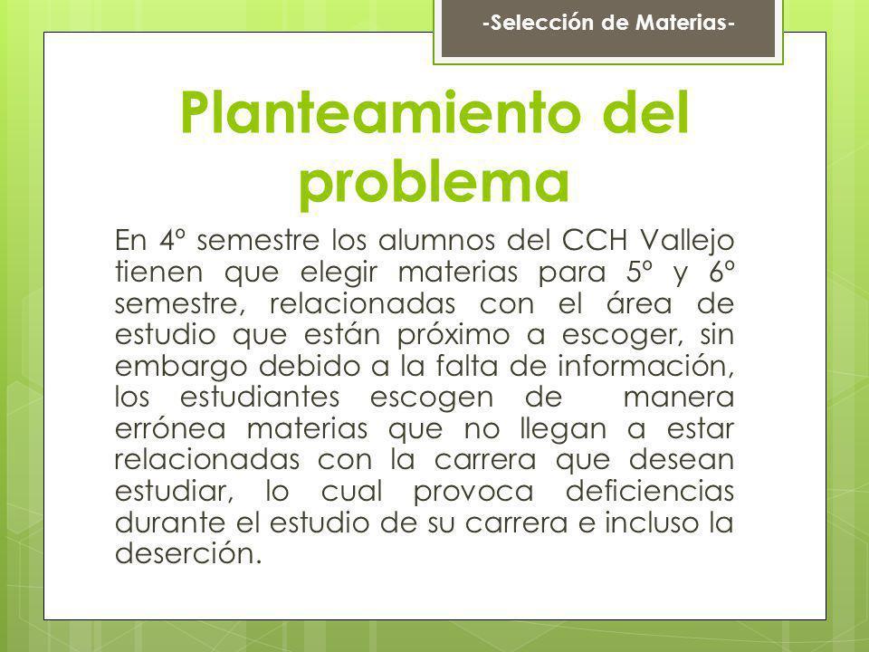 Planteamiento del problema En 4º semestre los alumnos del CCH Vallejo tienen que elegir materias para 5º y 6º semestre, relacionadas con el área de es