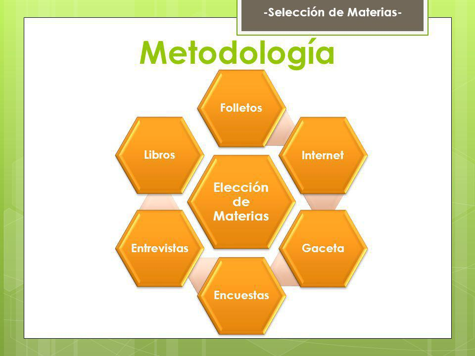 Metodología -Selección de Materias- Elección de Materias FolletosInternetGacetaEncuestasEntrevistasLibros