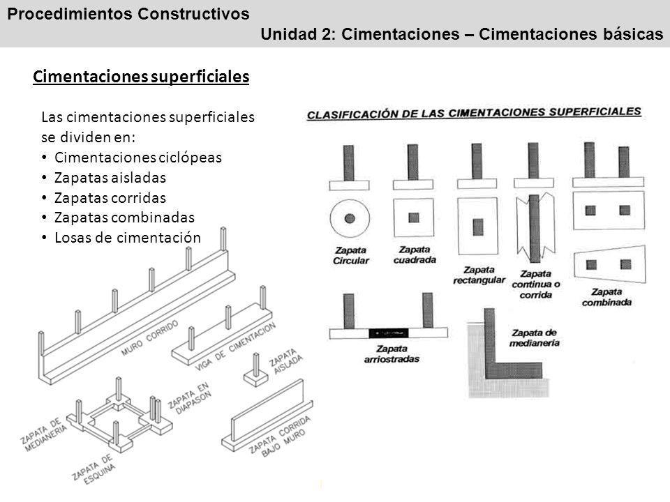 Procedimientos Constructivos Unidad 2: Cimentaciones – Cimentaciones básicas Cimentaciones superficiales Las cimentaciones superficiales se dividen en: Cimentaciones ciclópeas Zapatas aisladas Zapatas corridas Zapatas combinadas Losas de cimentación