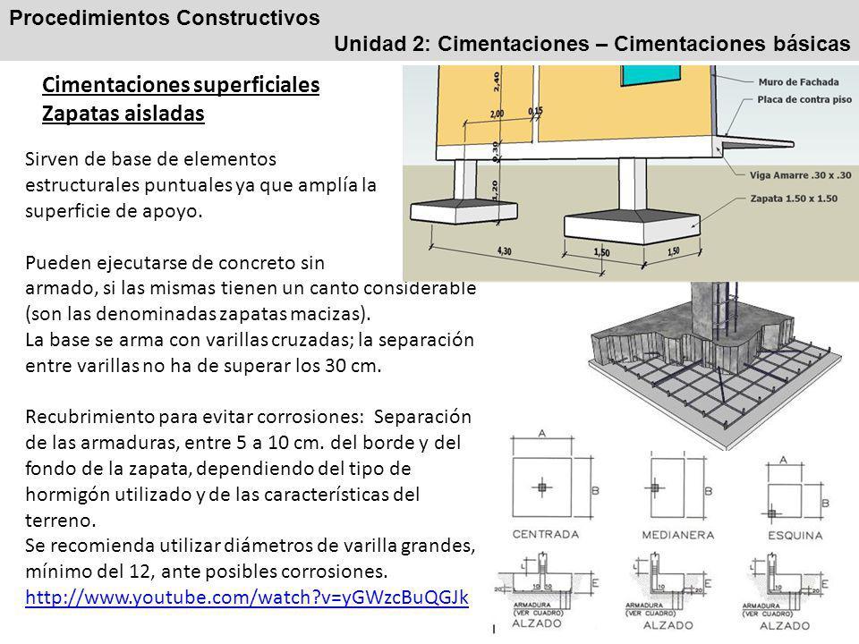 Procedimientos Constructivos Unidad 2: Cimentaciones – Cimentaciones básicas Cimentaciones superficiales Zapatas aisladas Sirven de base de elementos estructurales puntuales ya que amplía la superficie de apoyo.