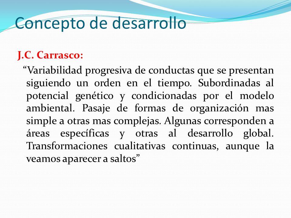 Concepto de desarrollo J.C. Carrasco: Variabilidad progresiva de conductas que se presentan siguiendo un orden en el tiempo. Subordinadas al potencial