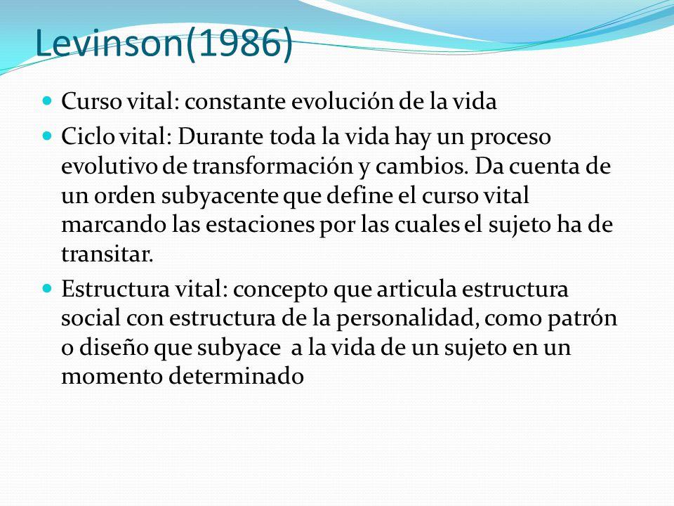 Levinson(1986) Curso vital: constante evolución de la vida Ciclo vital: Durante toda la vida hay un proceso evolutivo de transformación y cambios.