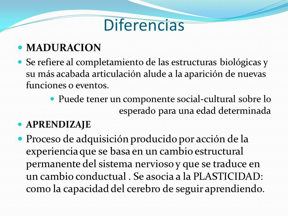 Diferencias MADURACION Se refiere al completamiento de las estructuras biológicas y su más acabada articulación alude a la aparición de nuevas funcion