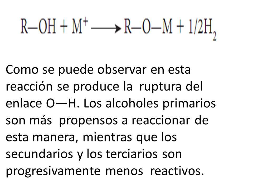 Como se puede observar en esta reacción se produce la ruptura del enlace OH.