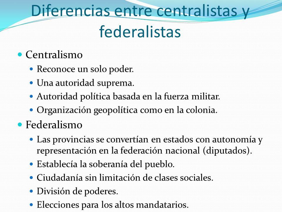 Diferencias entre centralistas y federalistas Centralismo Reconoce un solo poder. Una autoridad suprema. Autoridad política basada en la fuerza milita