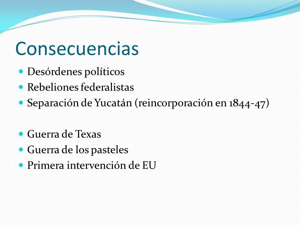 Consecuencias Desórdenes políticos Rebeliones federalistas Separación de Yucatán (reincorporación en 1844-47) Guerra de Texas Guerra de los pasteles P