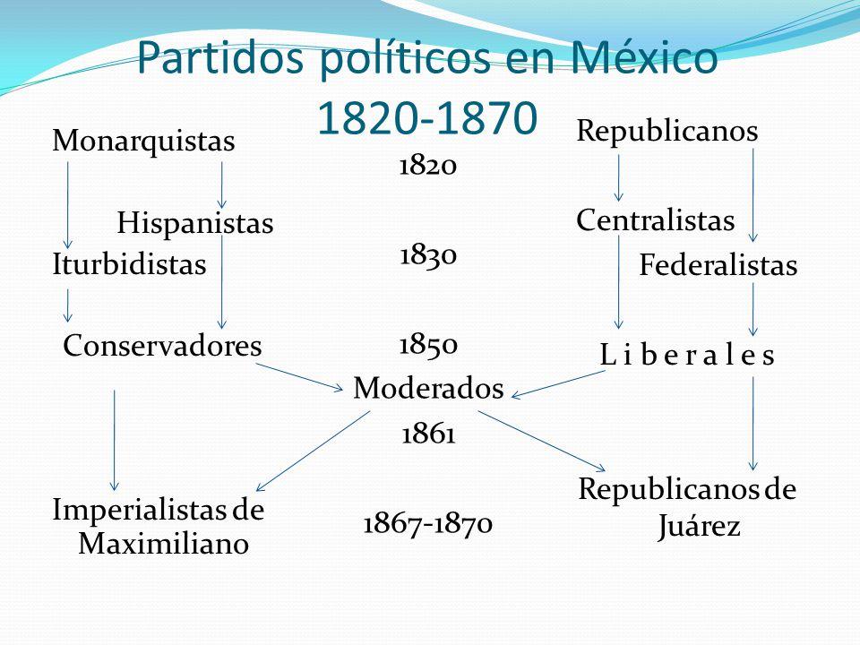 Partidos políticos en México 1820-1870 Monarquistas Hispanistas Iturbidistas Conservadores Imperialistas de Maximiliano 1820 1830 1850 Moderados 1861